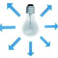 Що таке світловий потік і яка практична цінність цього параметра?