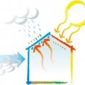 Що таке внутрішня енергія?