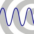 Довжина хвилі і ефект доплера