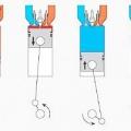Як працює дизельний двигун? Принцип роботи дизельного двигуна