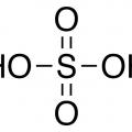Сірчана кислота та її хімічні властивості
