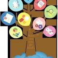 """Технологія """"дерево цілей"""": керівництво до дії"""