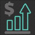 Фінансові показники діяльності підприємства