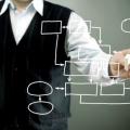 Основні принципи планування. Принципи стратегічного планування