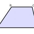 Площа трапеції: формули і методика обчислень