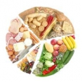 Таблиця «калорійність продуктів». Таблиця калорійності готових страв
