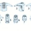 Як складати сорочку з мінімальною кількістю складок?