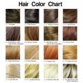 Як вибрати новий колір волосся для себе?
