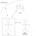 Соціальна структура і проблематика суспільного аналізу
