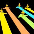 Інноваційний менеджмент та його цілі