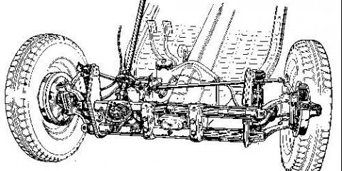 Торсіонна підвіска в сучасному автомобілебудуванні
